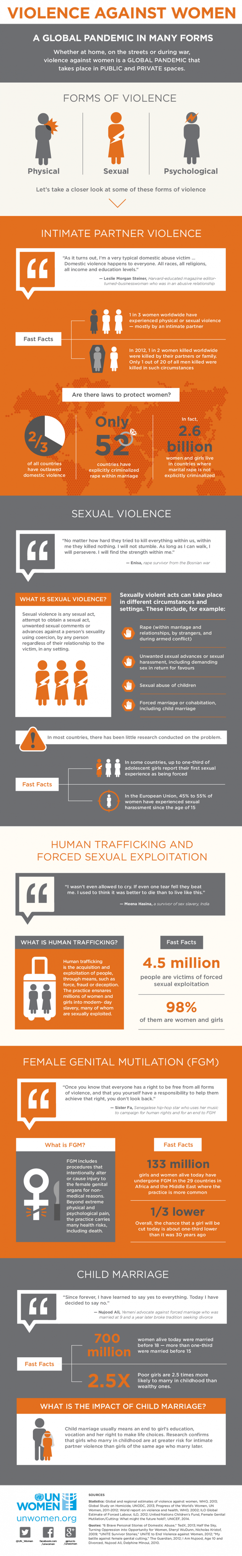 infographic-violence-against-women-en