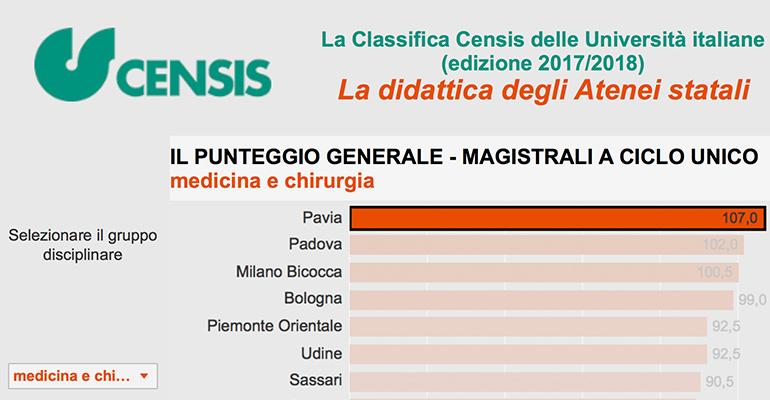 censis_2017_medicina