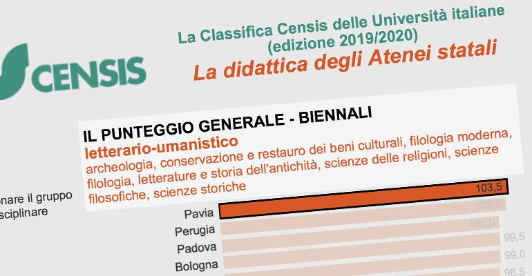 censis2019_gruppo _lett-uma